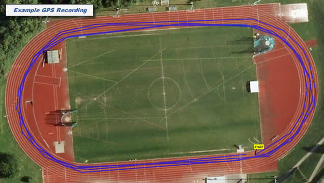 GPS Accuracy Test Example